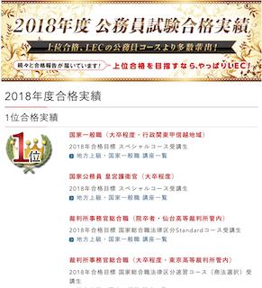 LEC2018年度合格実績
