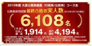 大原2015年度公務員試験合格実績