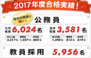東京アカデミーの2017年度合格実績