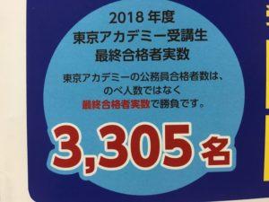東京アカデミー2018年度合格実績